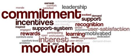 wordle-of-motivation1